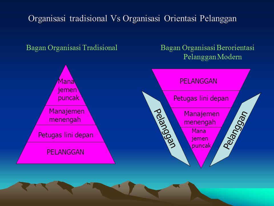 Organisasi tradisional Vs Organisasi Orientasi Pelanggan