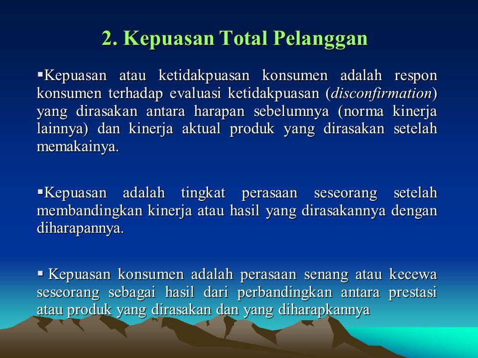 2. Kepuasan Total Pelanggan