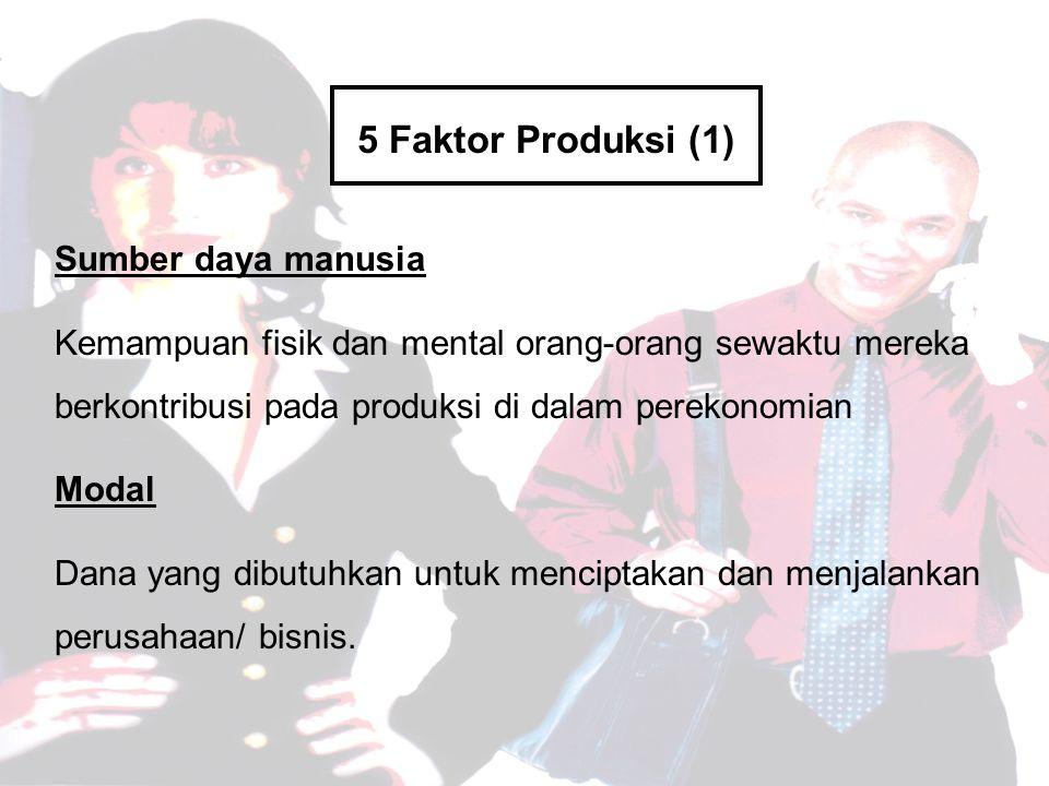 5 Faktor Produksi (1) Sumber daya manusia