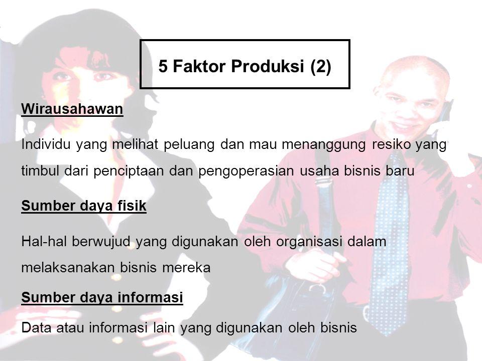 5 Faktor Produksi (2) Wirausahawan