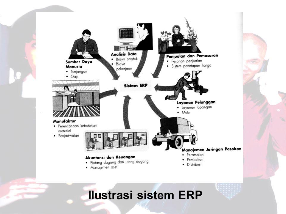 Ilustrasi sistem ERP