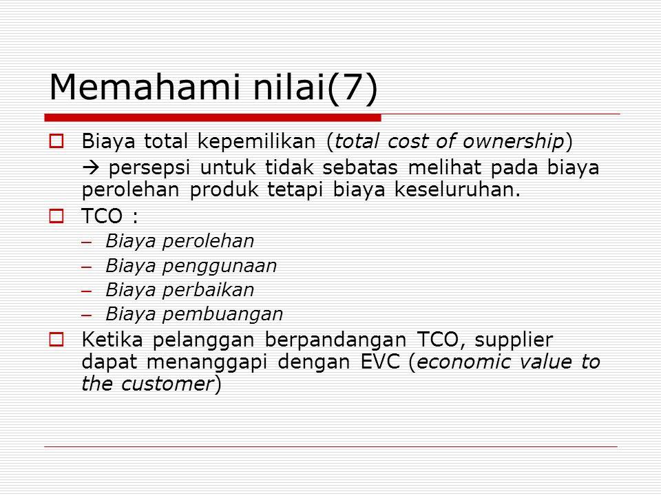 Memahami nilai(7) Biaya total kepemilikan (total cost of ownership)