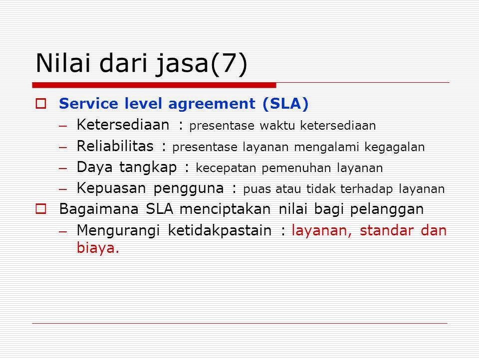 Nilai dari jasa(7) Service level agreement (SLA)