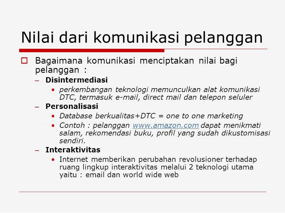 Nilai dari komunikasi pelanggan