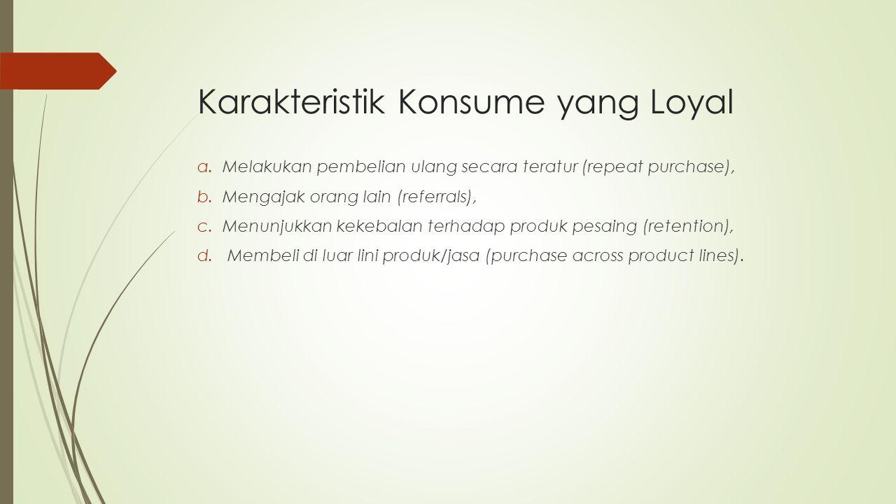 Karakteristik Konsume yang Loyal
