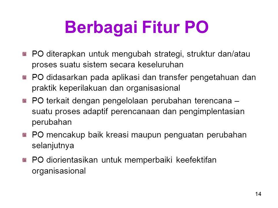 Berbagai Fitur PO PO diterapkan untuk mengubah strategi, struktur dan/atau proses suatu sistem secara keseluruhan.