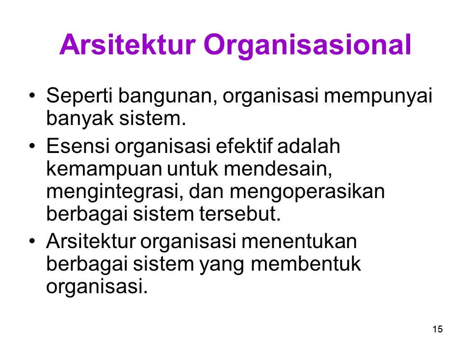 Arsitektur Organisasional