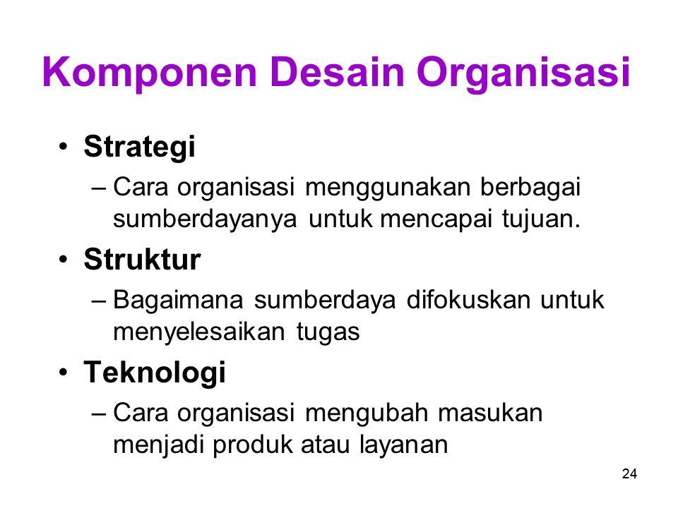 Komponen Desain Organisasi