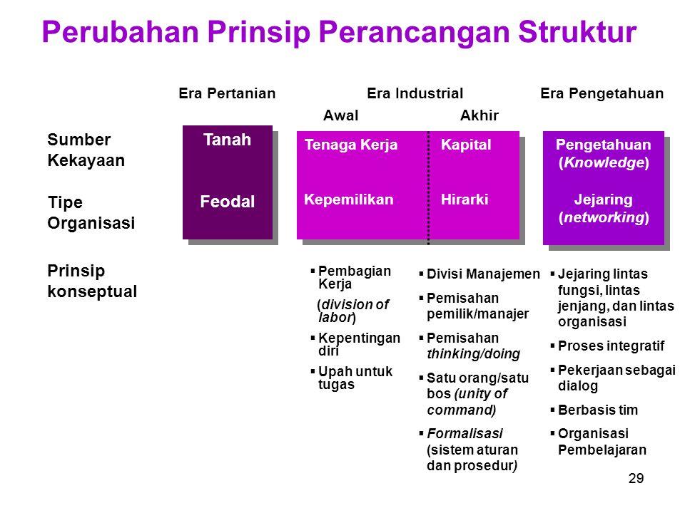 Perubahan Prinsip Perancangan Struktur
