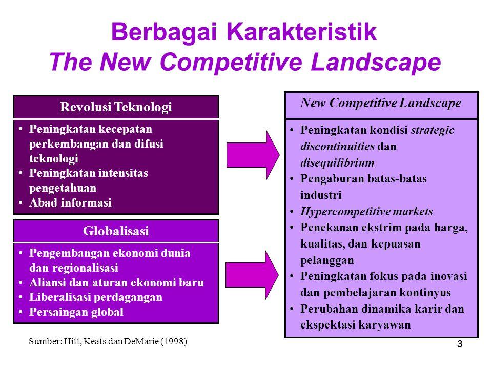 Berbagai Karakteristik The New Competitive Landscape
