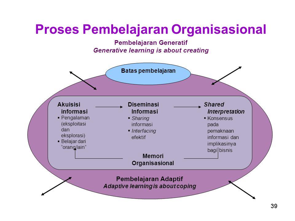 Proses Pembelajaran Organisasional
