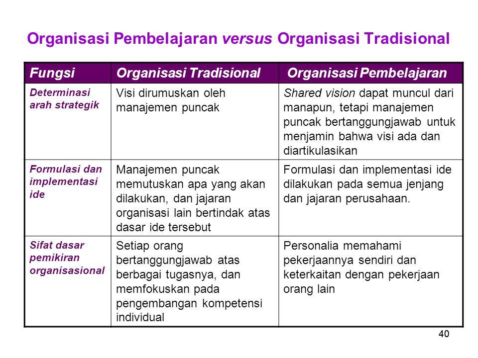 Organisasi Pembelajaran versus Organisasi Tradisional