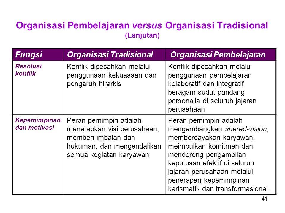 Organisasi Pembelajaran versus Organisasi Tradisional (Lanjutan)