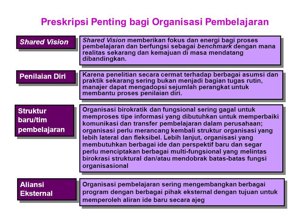 Preskripsi Penting bagi Organisasi Pembelajaran