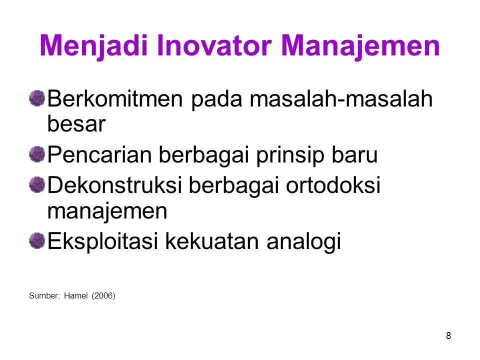 Menjadi Inovator Manajemen