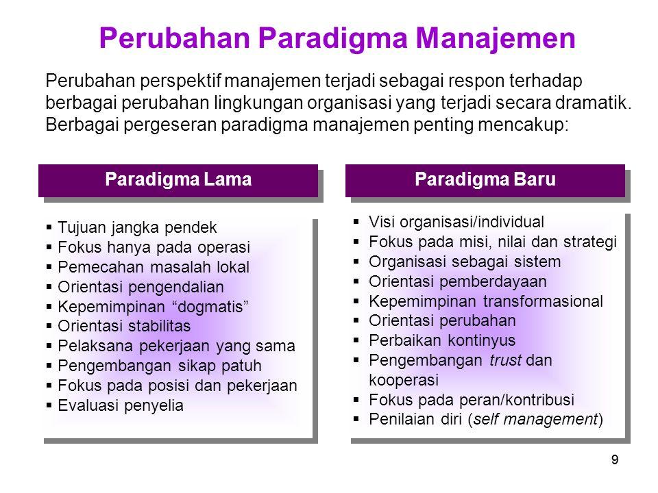 Perubahan Paradigma Manajemen