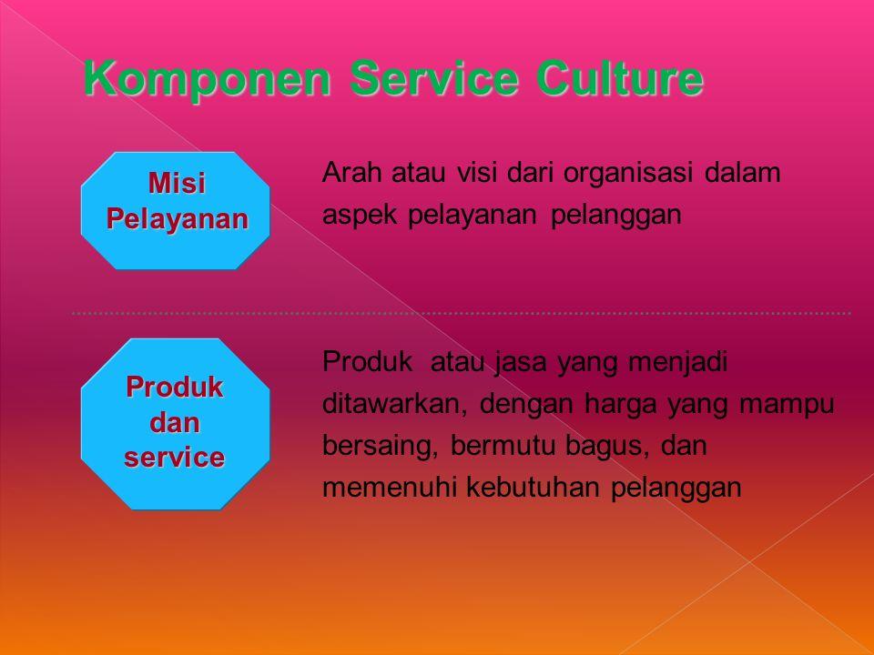 Komponen Service Culture