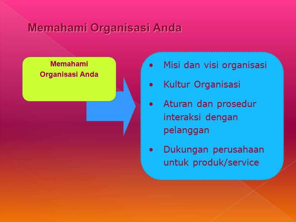 Memahami Organisasi Anda