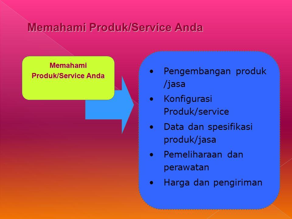 Memahami Produk/Service Anda
