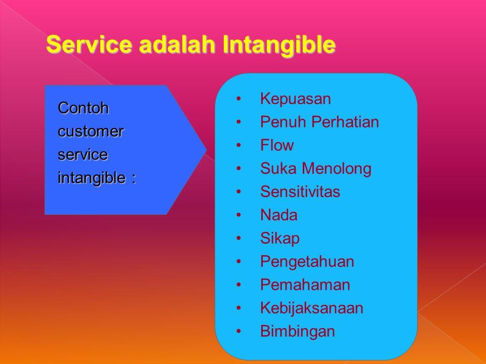 Service adalah Intangible