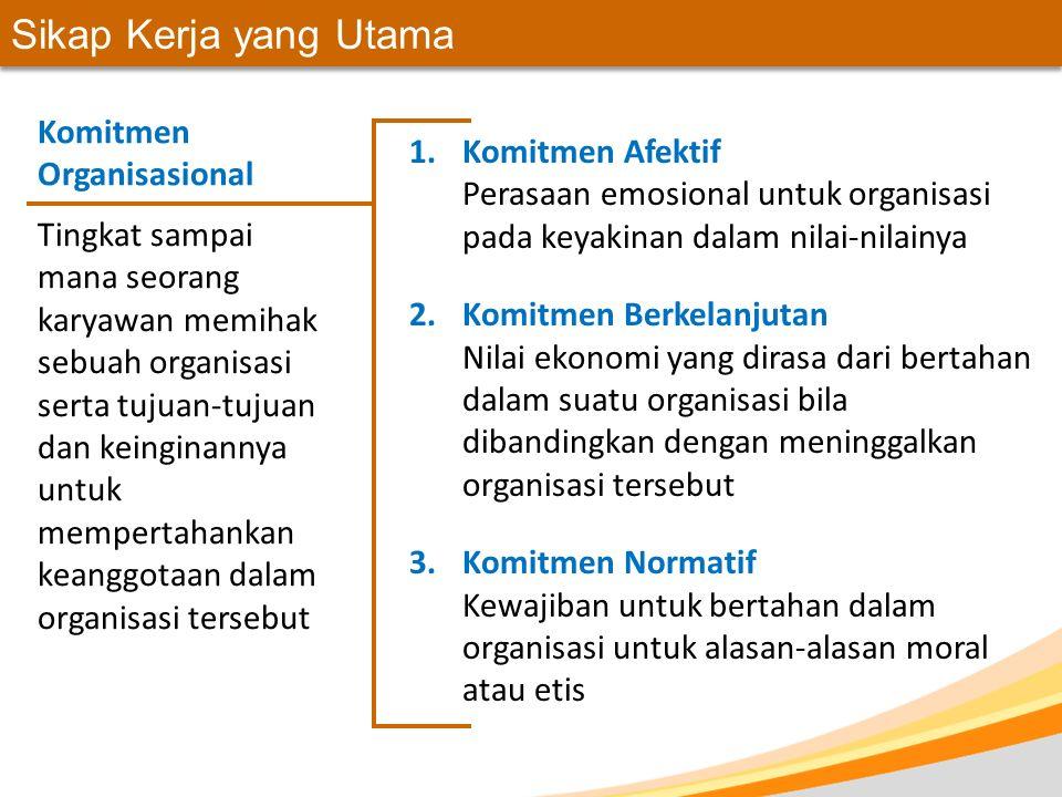 Sikap Kerja yang Utama Dukungan organisasional yang dirasakan