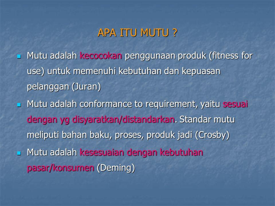 APA ITU MUTU Mutu adalah kecocokan penggunaan produk (fitness for use) untuk memenuhi kebutuhan dan kepuasan pelanggan (Juran)