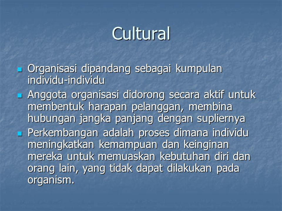 Cultural Organisasi dipandang sebagai kumpulan individu-individu