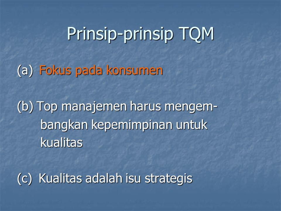 Prinsip-prinsip TQM (a) Fokus pada konsumen