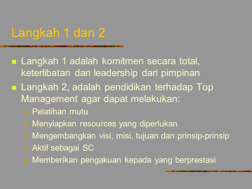 Langkah 1 dan 2 Langkah 1 adalah komitmen secara total, keterlibatan dan leadership dari pimpinan.