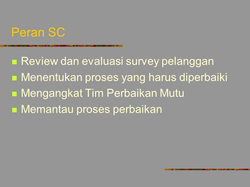 Peran SC Review dan evaluasi survey pelanggan