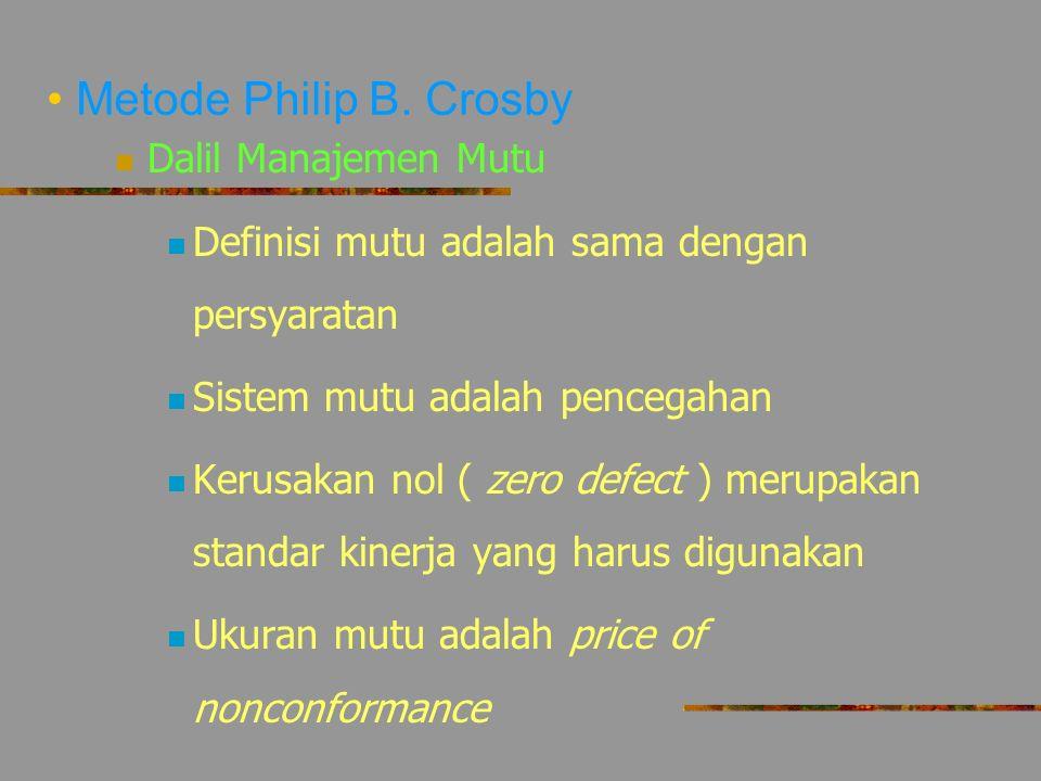 Metode Philip B. Crosby Dalil Manajemen Mutu