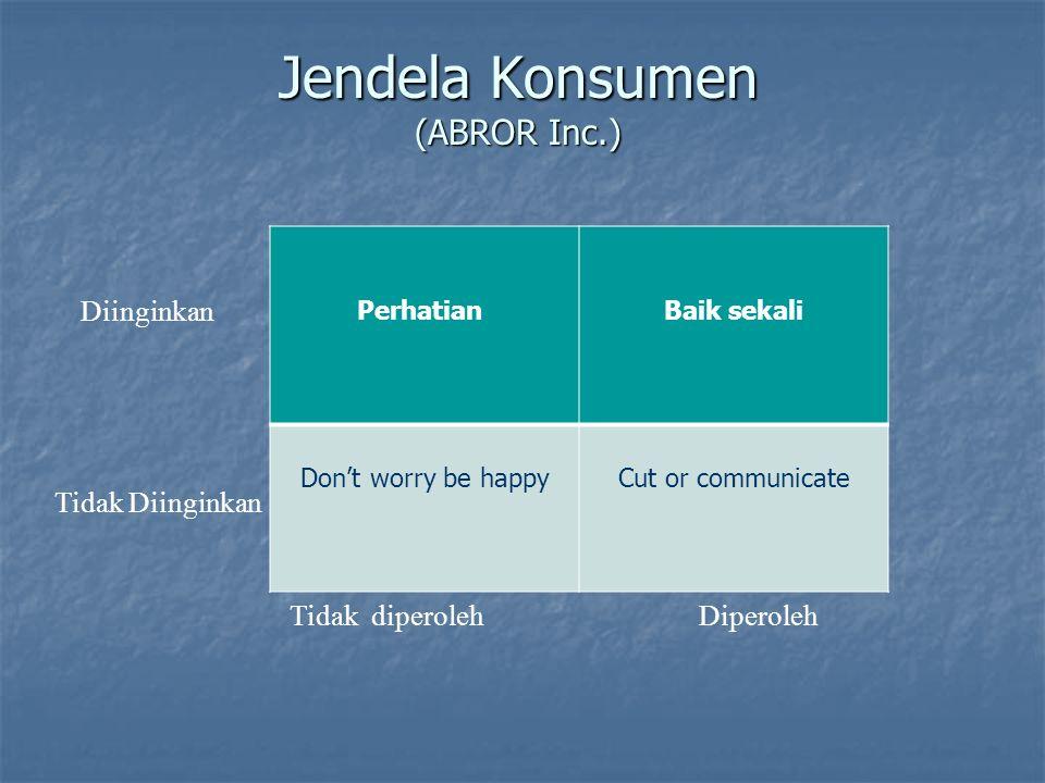 Jendela Konsumen (ABROR Inc.)