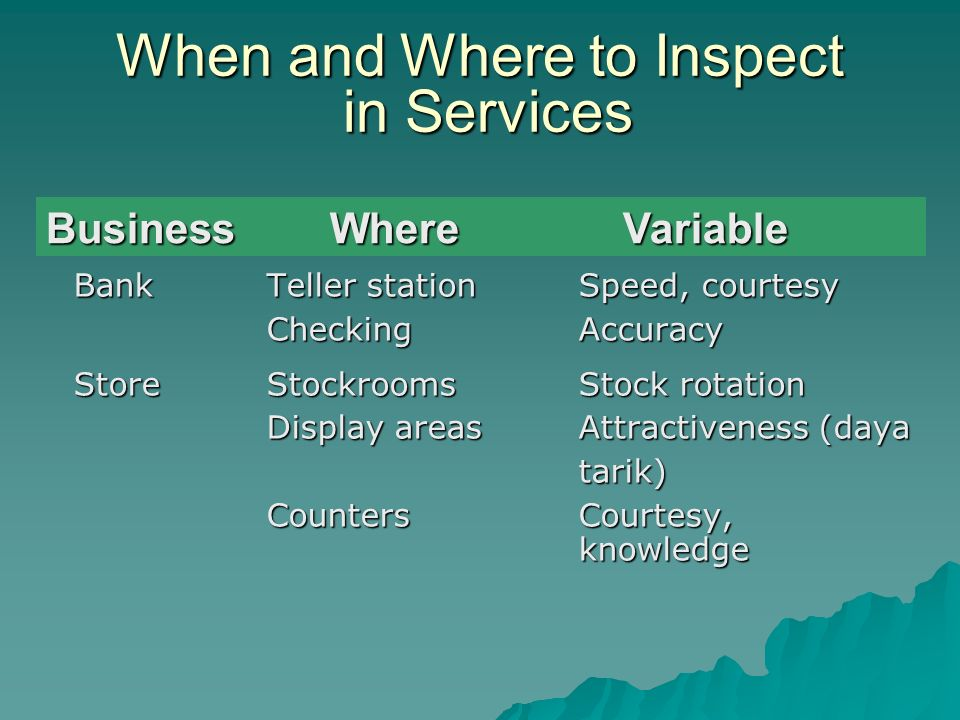 When and Where to Inspect in Services