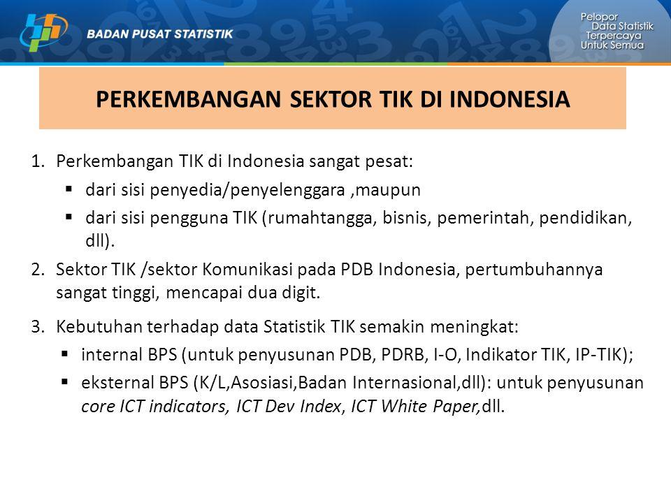 PERKEMBANGAN SEKTOR TIK DI INDONESIA