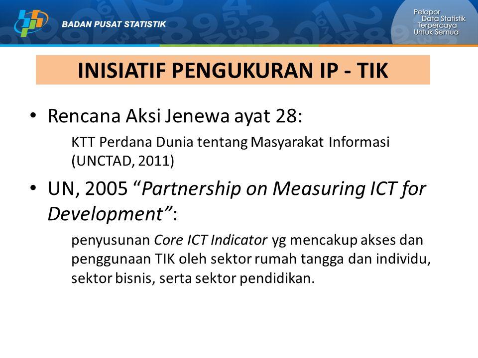 INISIATIF PENGUKURAN IP - TIK