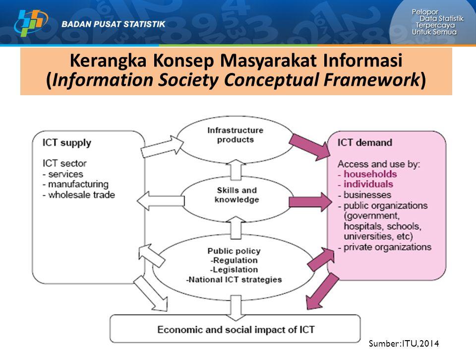 Kerangka Konsep Masyarakat Informasi