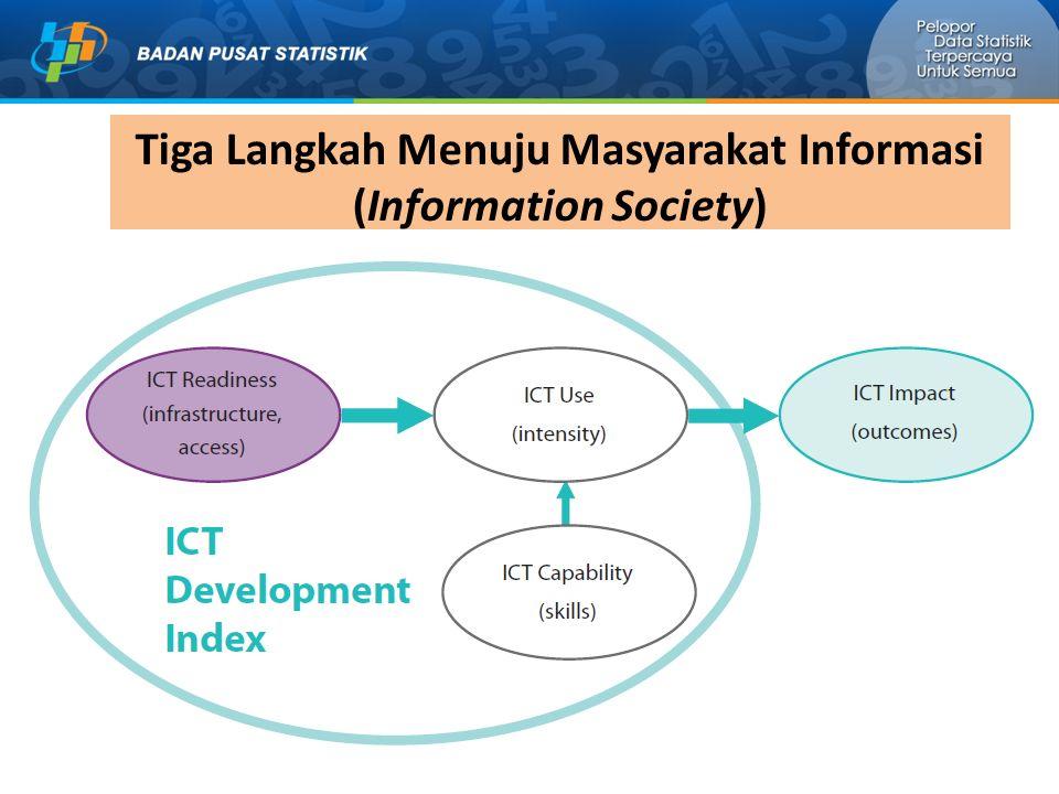 Tiga Langkah Menuju Masyarakat Informasi (Information Society)