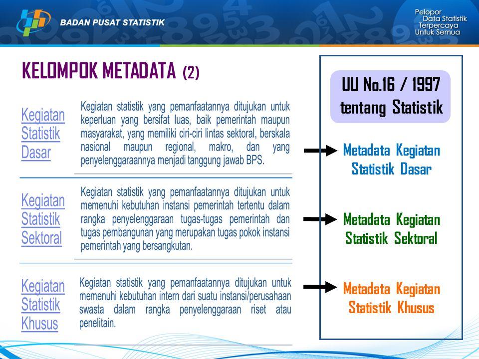KELOMPOK METADATA (2) UU No.16 / 1997 tentang Statistik