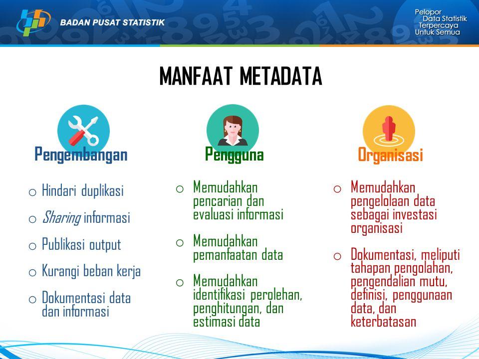MANFAAT METADATA Pengembangan Pengguna Organisasi