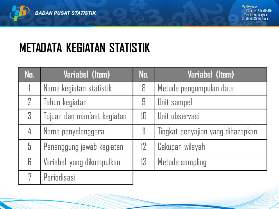 METADATA KEGIATAN STATISTIK