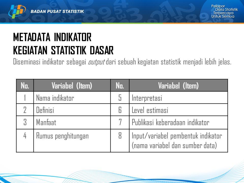 KEGIATAN STATISTIK DASAR