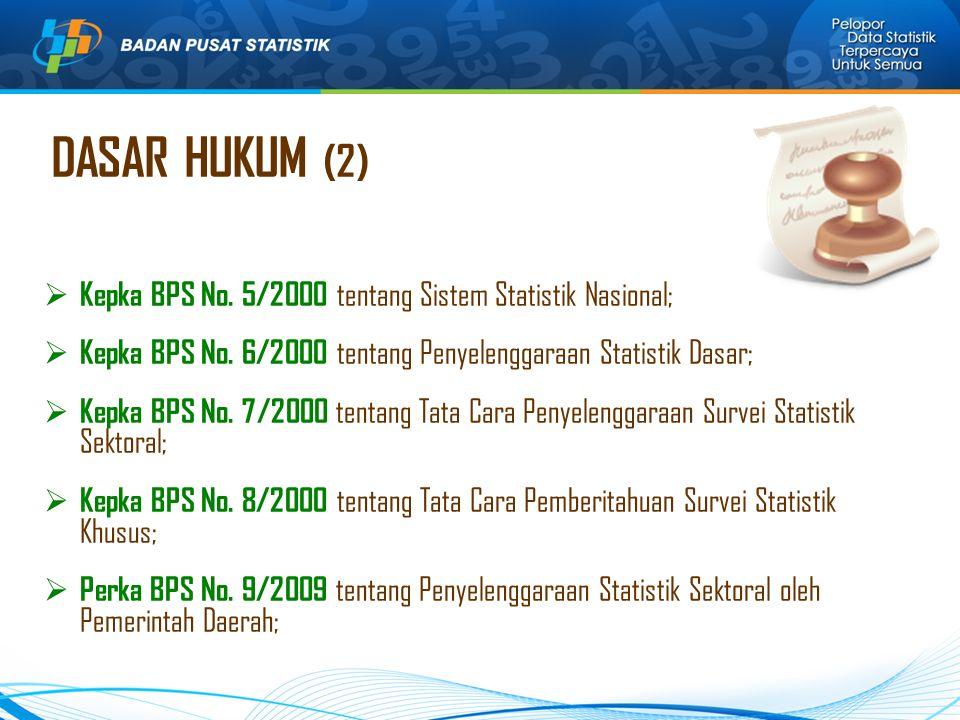 DASAR HUKUM (2) Kepka BPS No. 5/2000 tentang Sistem Statistik Nasional; Kepka BPS No. 6/2000 tentang Penyelenggaraan Statistik Dasar;