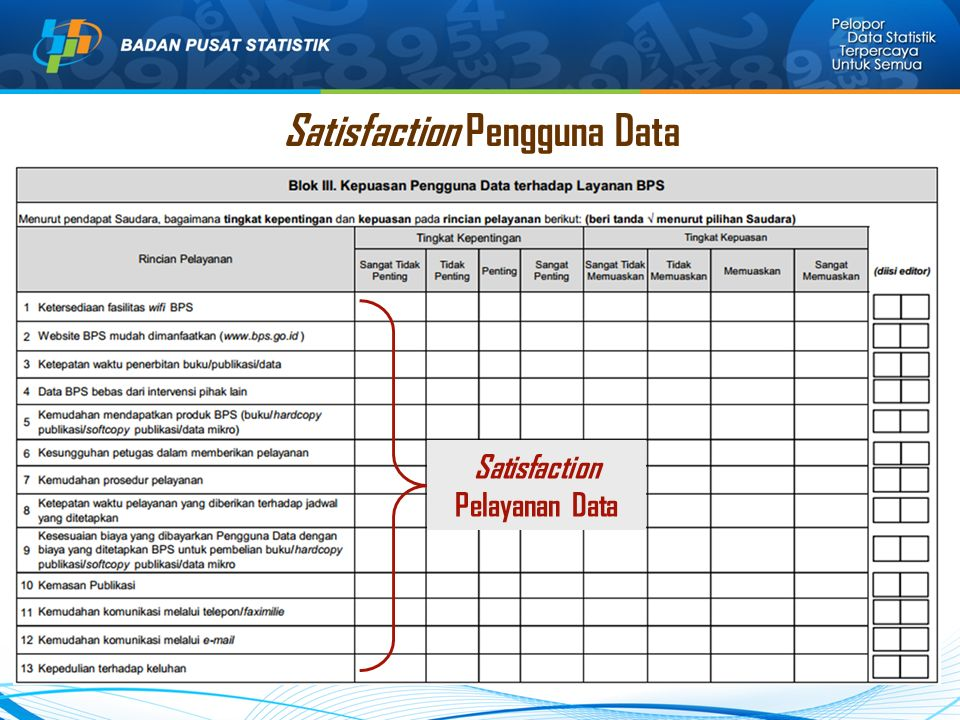 Satisfaction Pengguna Data Satisfaction Pelayanan Data