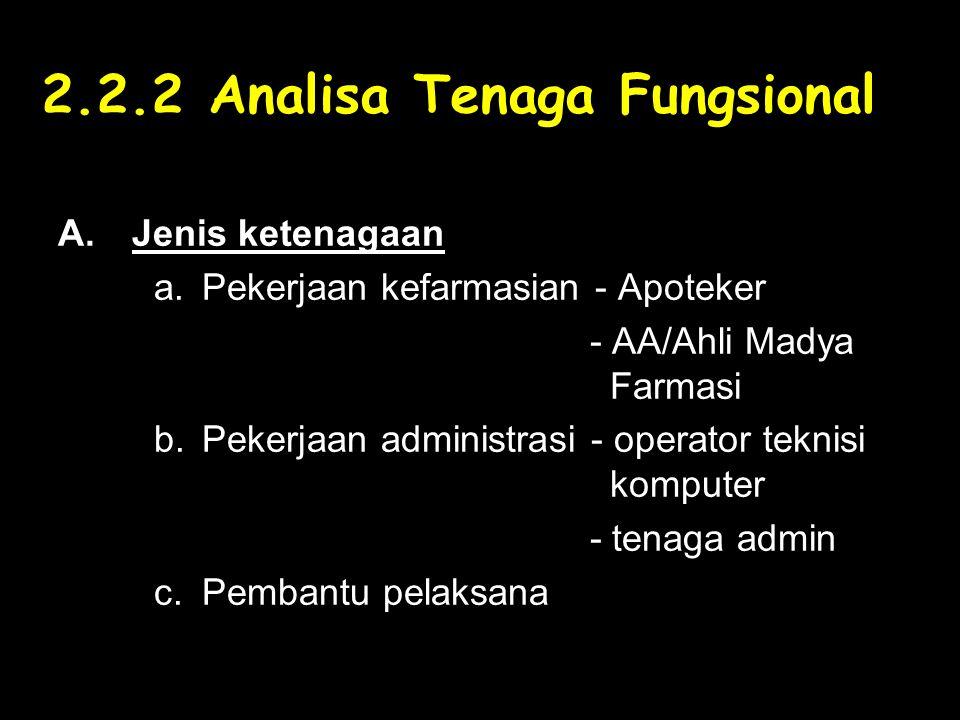 2.2.2 Analisa Tenaga Fungsional