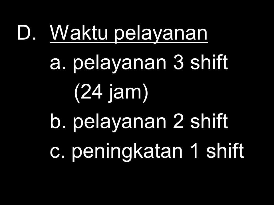 D. Waktu pelayanan a. pelayanan 3 shift (24 jam) b. pelayanan 2 shift c. peningkatan 1 shift