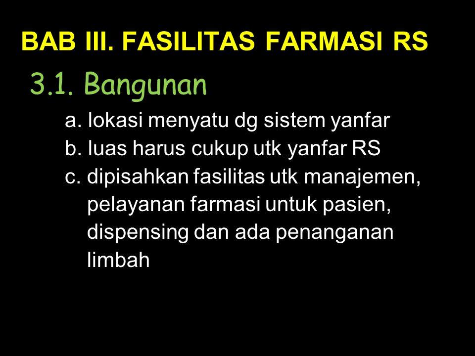 BAB III. FASILITAS FARMASI RS