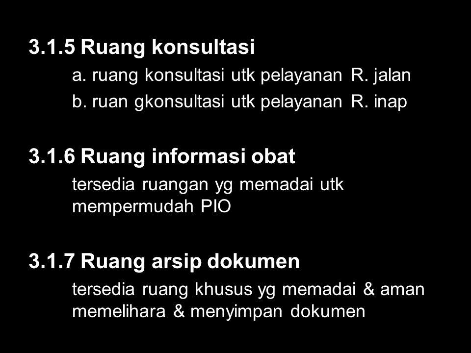 3.1.5 Ruang konsultasi 3.1.6 Ruang informasi obat
