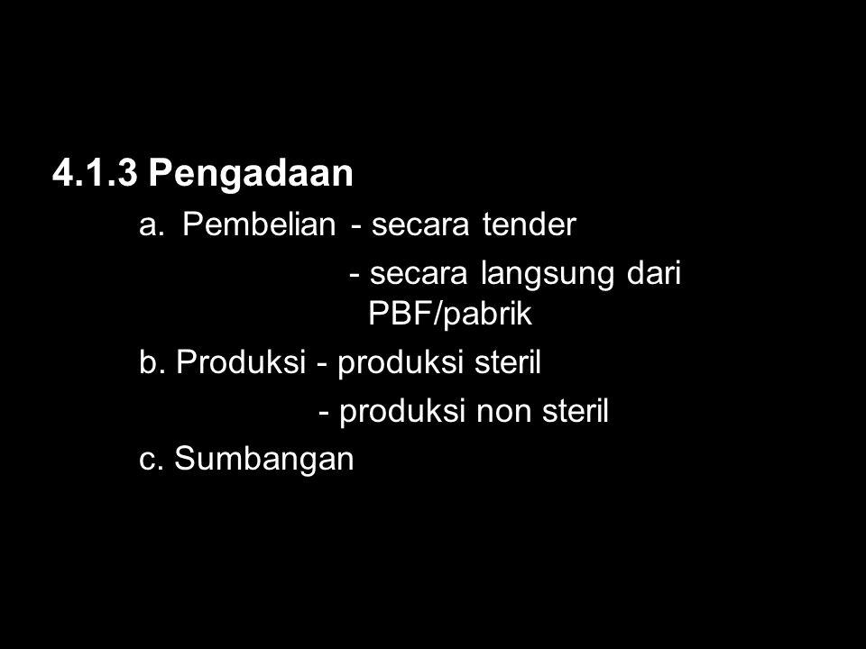 4.1.3 Pengadaan Pembelian - secara tender