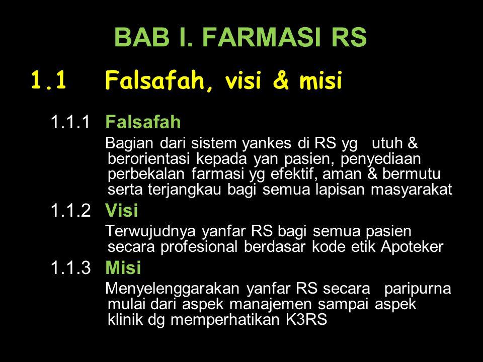 BAB I. FARMASI RS 1.1 Falsafah, visi & misi 1.1.1 Falsafah 1.1.2 Visi