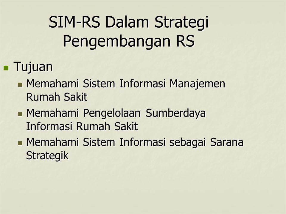 SIM-RS Dalam Strategi Pengembangan RS